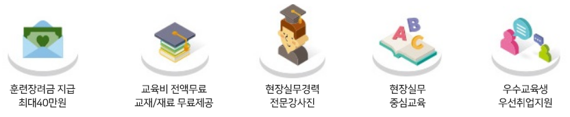 [경기/수원/오산/화성/용인 취업연수생 모집] 국비지원 교육연수생 모집(건축/인테리어/웹/JAVA)