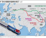 수출 화물 중국 가로질러 유럽으로…'전세화물열차' 달린다