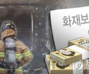 수원시, '시민안전보험' 올 하반기 도입…최대 1천만원 보장