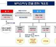 보이스피싱 피해금 10억원 수거·송금 중국 조직 적발