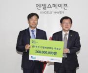 ㈜두산, 보육시설 아동 자립지원금 1억6천800만원 후원