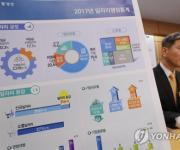 작년 일자리 31만개 증가…중소기업 16만개↑·대기업 2천개↓