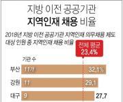 충청 청년 공공기관 취업 시·도 경계 허문다
