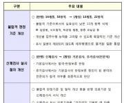 공무원 채용 신체검사 기준 '손질'…입법예고 후 연내 시행
