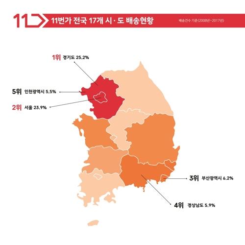 전국 17개 시도 배송현황 [11번가 제공]