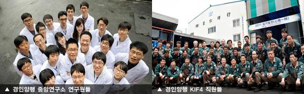 경인양행 중앙연구소 연구원들, 경인양행 KIF4 직원들