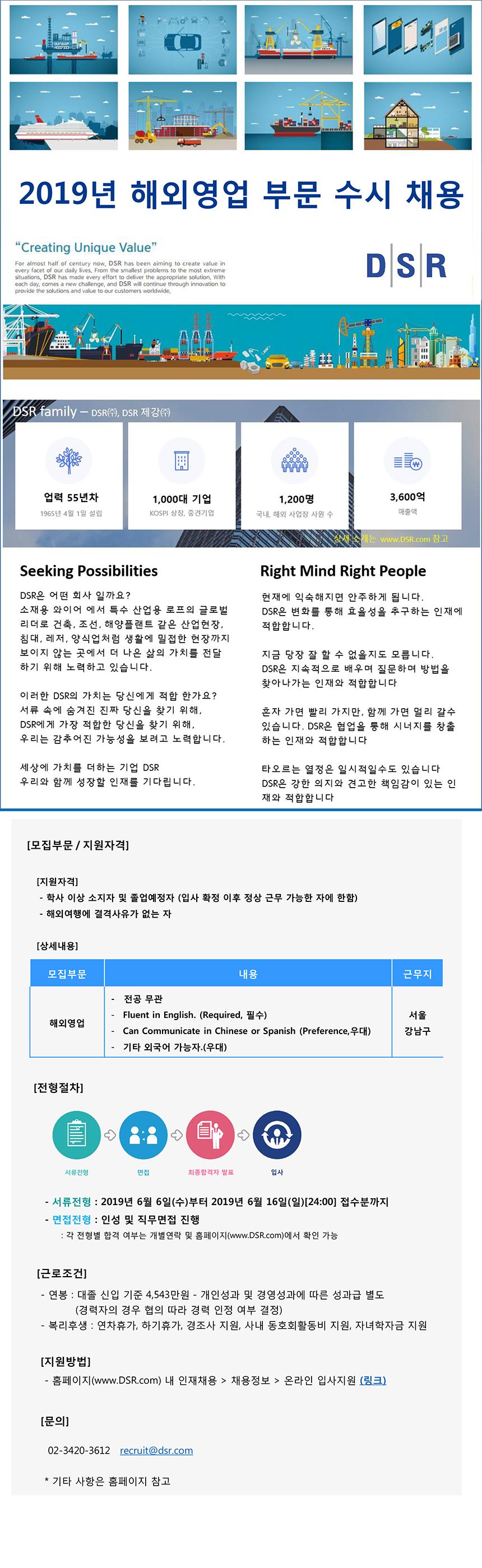 2019년 해외영업 부문 수시 채용
