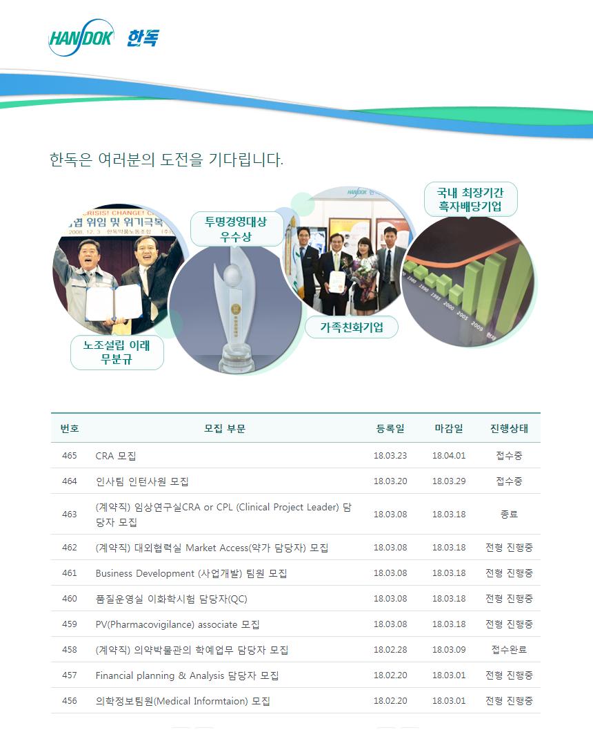 2018 한솔교육 경력사원 공개 채용