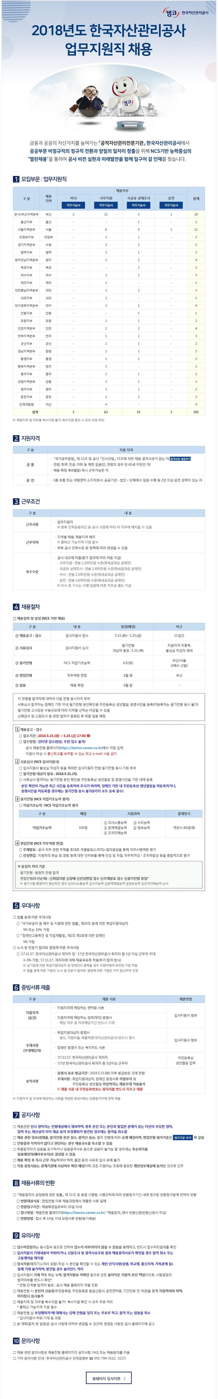 한국자산관리공사 2018년도 한국자산관리공사 업무지원직 채용