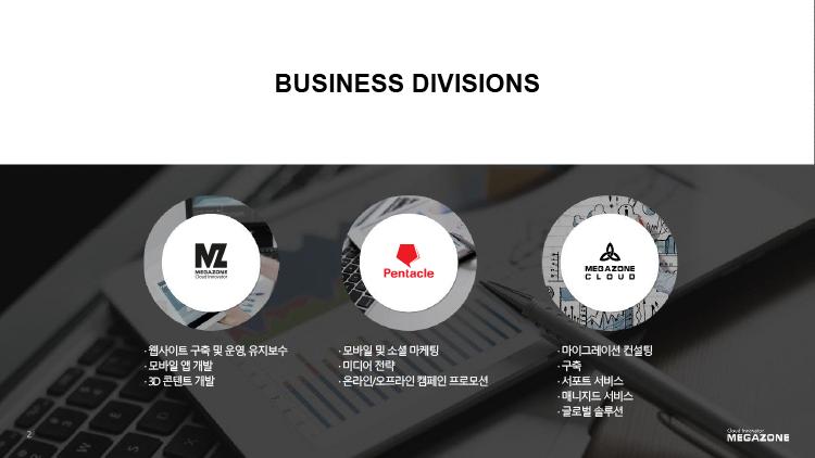 메가존 회사 소개