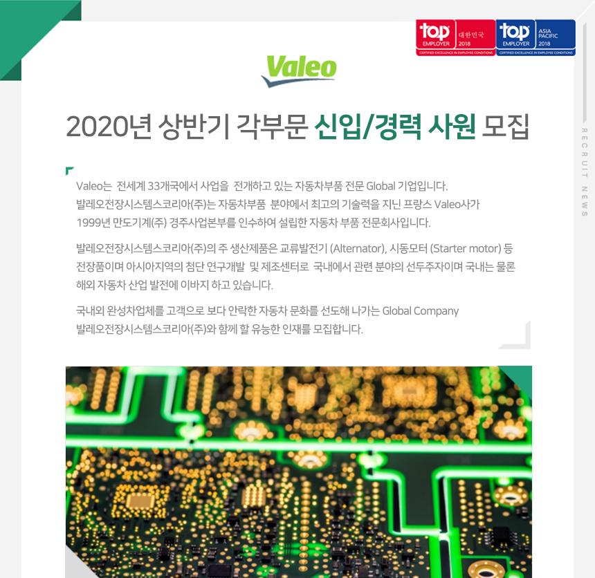 2020년 상반기 각부문 신입/경력 사원 모집