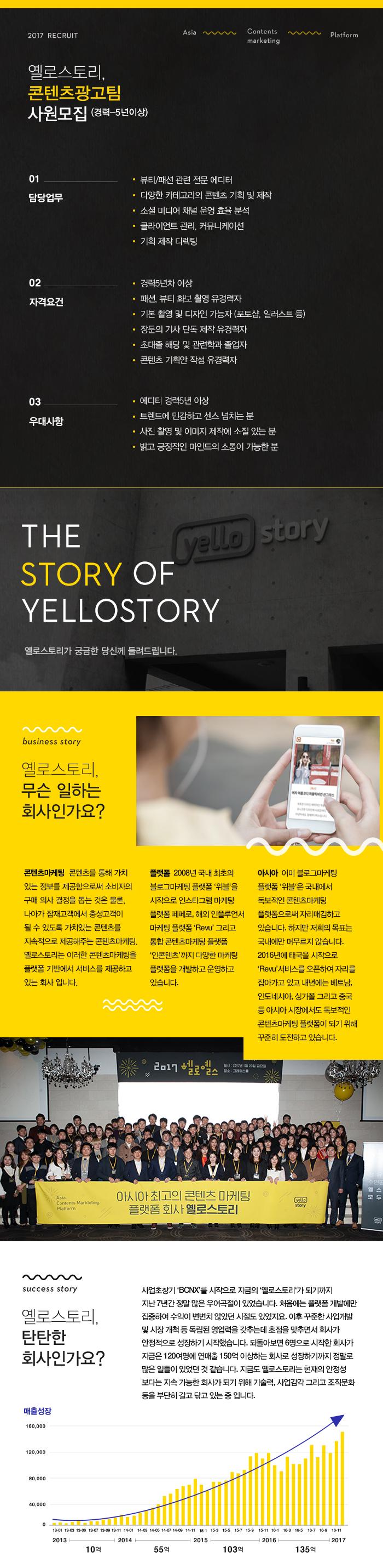 ㈜옐로스토리 콘텐츠광고팀 에디터 모집(경력 5년이상)