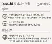 [새해 달라지는 것] 최저 시급 7천530원…신입사원 '연차' 보장