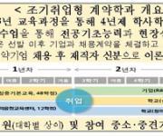 '입학=취업' 조기취업형 계약학과 540명 모집…공동 입시설명회