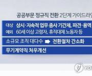 공공기관 비정규직→정규직 전환 '성적표' 두고 온도차