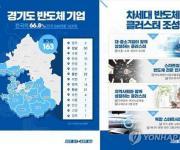 '120조 투입' 세계최대 반도체 클러스터 후보지에 경기 용인(종합)