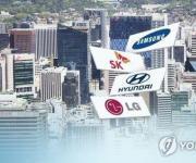 주요 그룹, 작년 내부거래 94%가 수의계약…삼성 24조원 규모