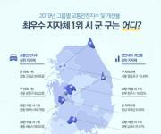 도로교통공단, 2019 기초자치단체별 교통안전지수 산출결과 발표