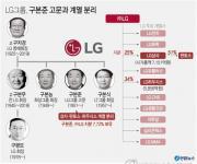 LG그룹, 구본준 고문과 계열분리…상사·판토스·하우시스 뗀다(종합2보)