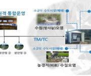 김천·양평·영동·인제에 '맞춤형 정수장' 들어선다
