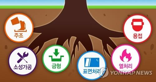 뿌리산업 (PG)