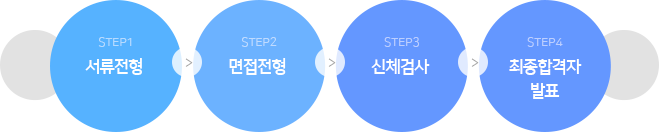 step_01.png