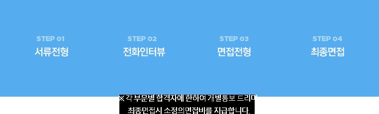 서류전형 전화인터뷰 면접전형 최종면접